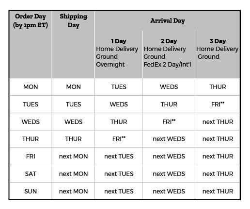 shippingdays.png